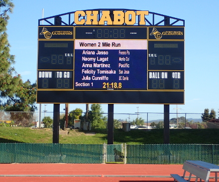 W2Mile Entries, Fanelli at Chabot College, 2019