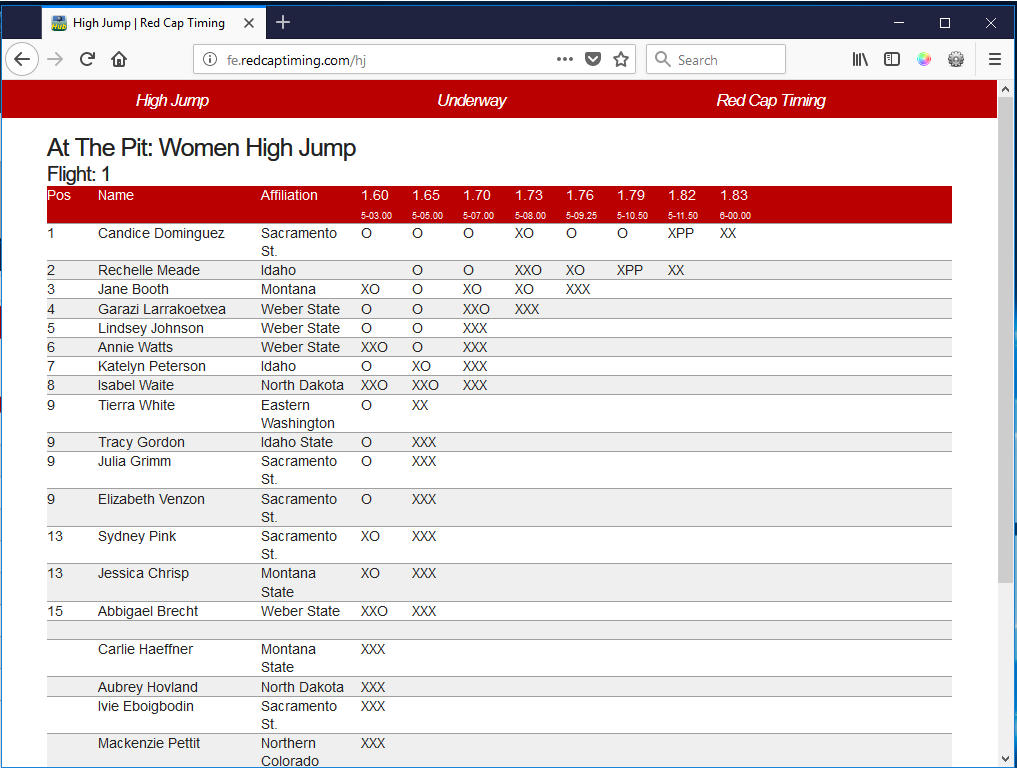 Live Field Events Scoreboard, High Jump
